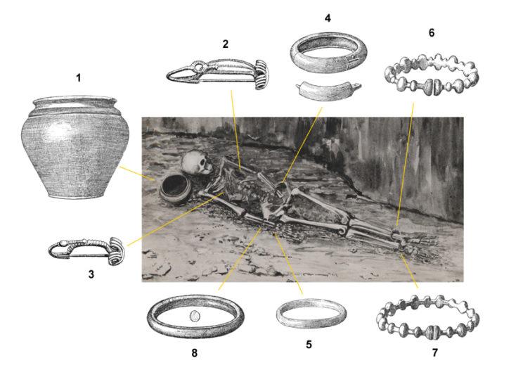 Grób szkieletowy z Mokronosa Górnego (wg Seger 1896).